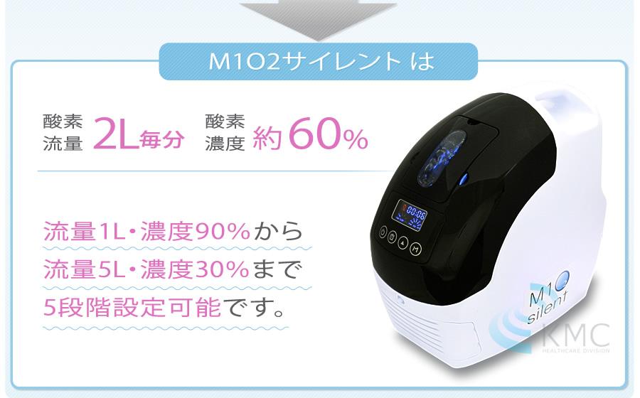 M1O2サイレントは酸素流量2L毎分、酸素濃度約60%