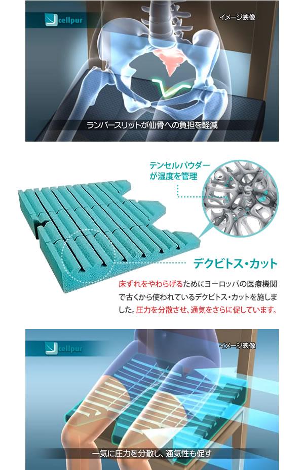 デクビトス・カット 床ずれをやわらげ圧力を分散、通気をさらに促します
