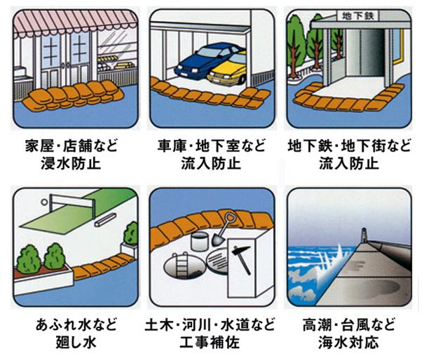 土のう 水害・浸水対策!エコクリーン事例
