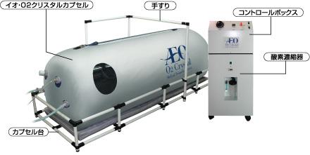 酸素カプセルEO