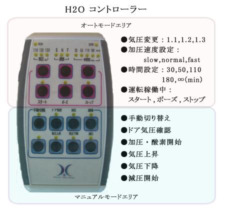 H2Oカプセル コントローラー