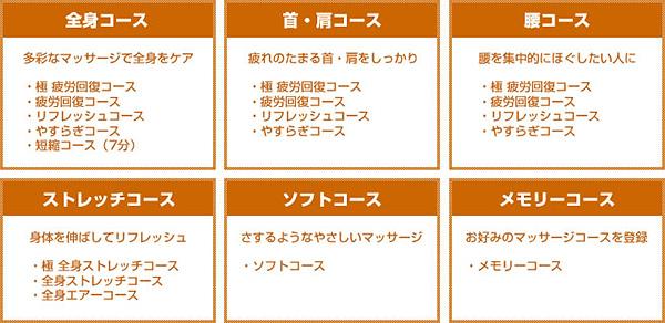 業界最多18種類の自動コース