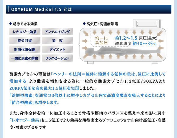 OXYRIUM Medical 1.5 とは