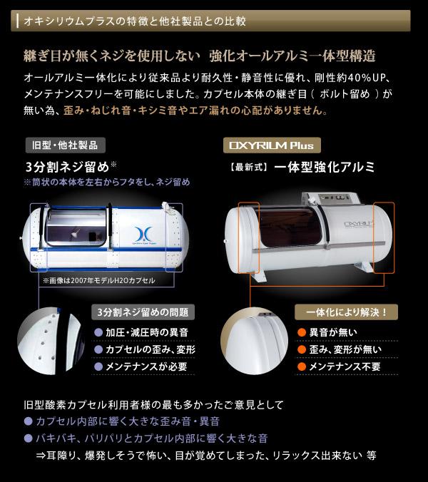 オキシリウムプラス OXYRIUM+の特長と旧型・他社製品との比較