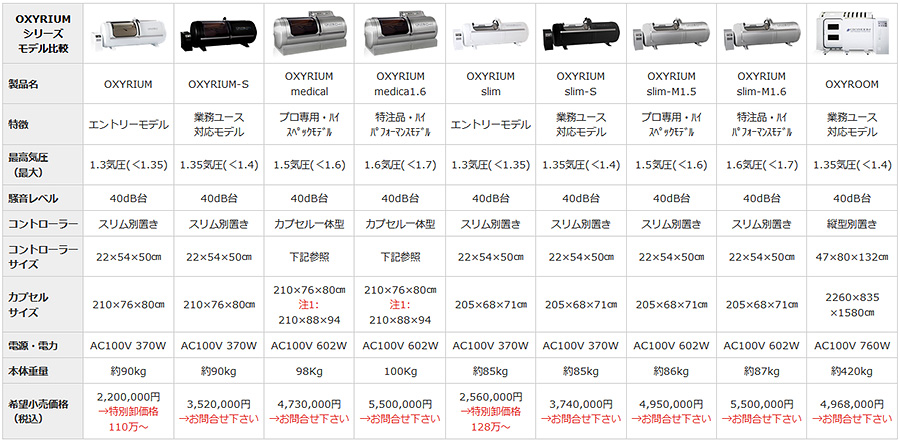 OXYRIUMシリーズモデル比較