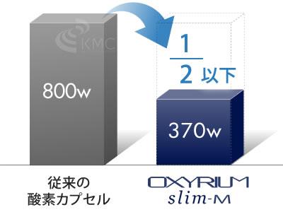 消費電力は従来の酸素カプセルに比べ2分1以下