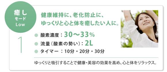 【癒しモード】 酸素濃度:30〜33%