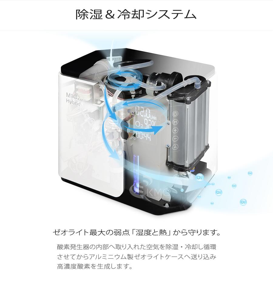 除湿&冷却システム
