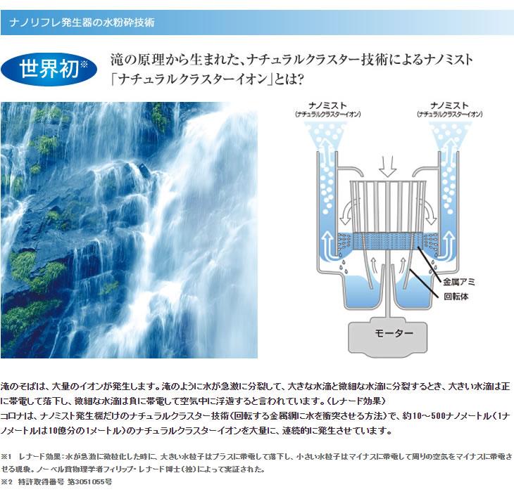 ナノミスト発生機の水破砕技術