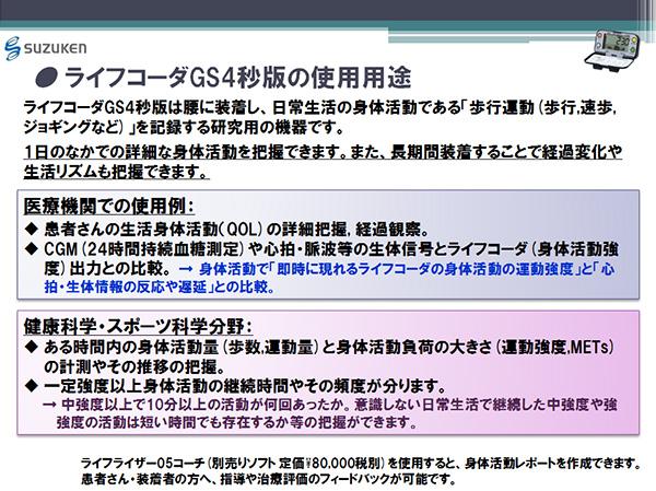 ライフコーダGS4秒版の使用用途
